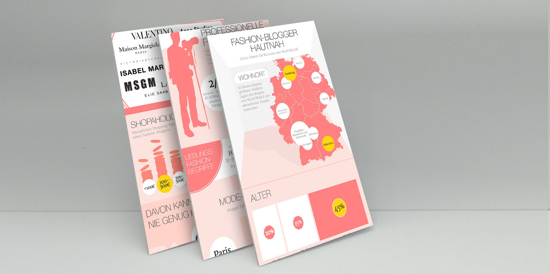 Infografiken – MADD Agency